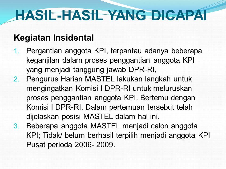 HASIL-HASIL YANG DICAPAI Kegiatan Insidental 1.