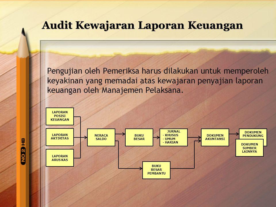 Audit Kewajaran Laporan Keuangan LAPORAN POSISI KEUANGAN LAPORAN AKTIVITAS LAPORAN ARUS KAS NERACA SALDO BUKU BESAR JURNAL - KHUSUS - UMUM - HARIAN DO