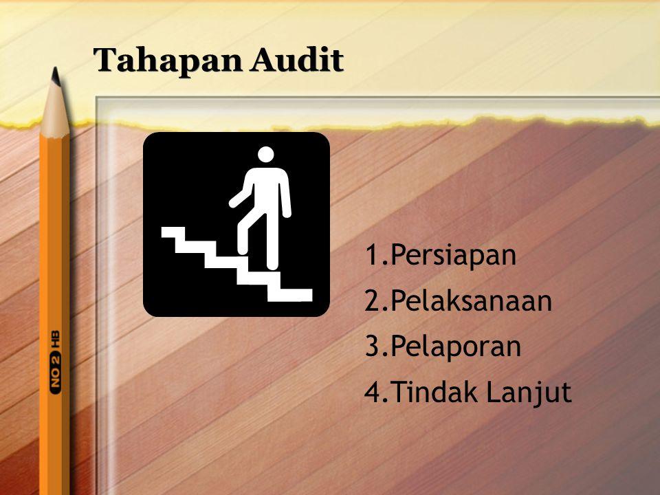 1.Persiapan 2.Pelaksanaan 3.Pelaporan 4.Tindak Lanjut Tahapan Audit