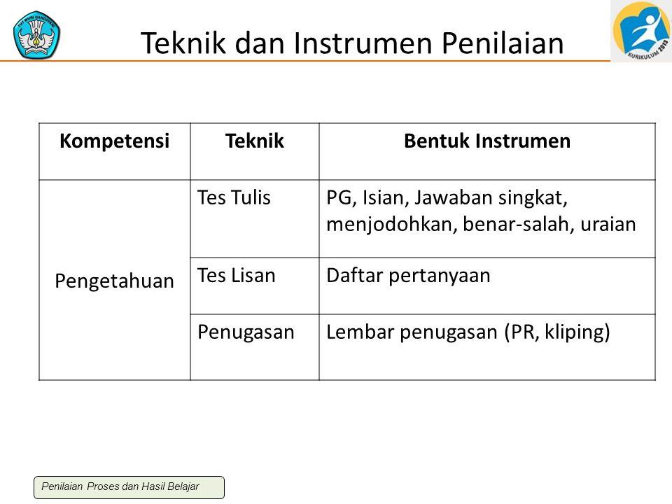 Teknik dan Instrumen Penilaian KompetensiTeknikBentuk Instrumen Pengetahuan Tes TulisPG, Isian, Jawaban singkat, menjodohkan, benar-salah, uraian Tes
