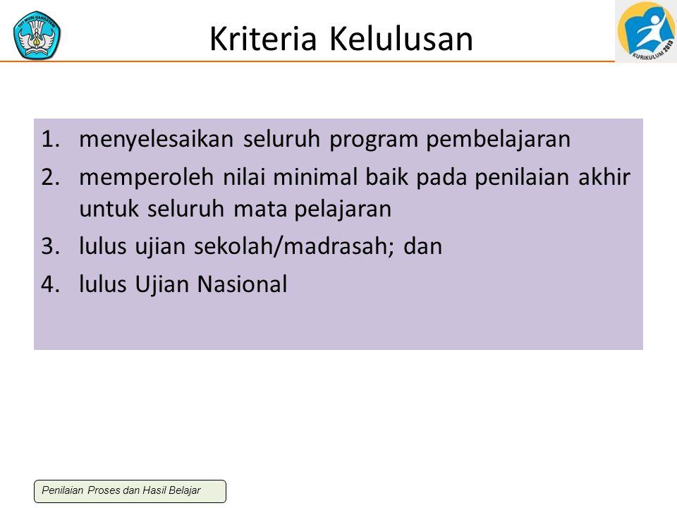 Kriteria Kelulusan 1.menyelesaikan seluruh program pembelajaran 2.memperoleh nilai minimal baik pada penilaian akhir untuk seluruh mata pelajaran 3.lu