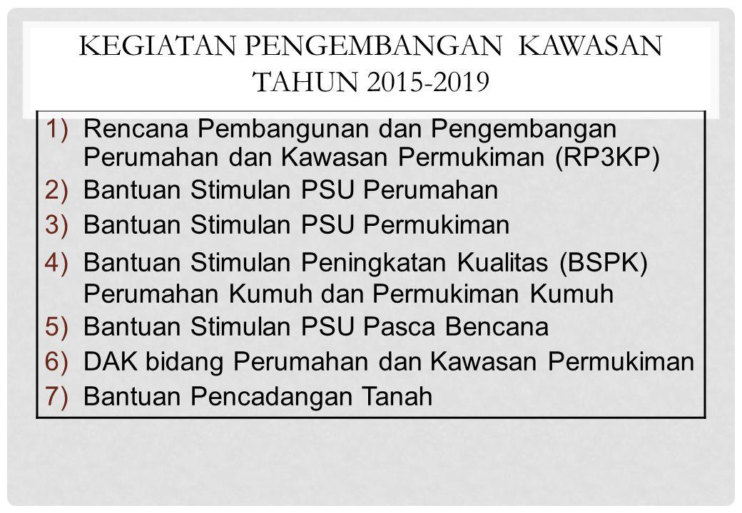 KEGIATAN PENGEMBANGAN KAWASAN TAHUN 2015-2019 1)Rencana Pembangunan dan Pengembangan Perumahan dan Kawasan Permukiman (RP3KP) 2)Bantuan Stimulan PSU P