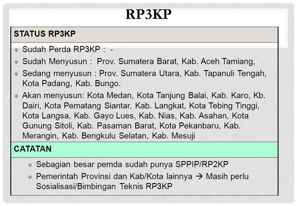 RP3KP STATUS RP3KP  Sudah Perda RP3KP : -  Sudah Menyusun : Prov. Sumatera Barat, Kab. Aceh Tamiang,  Sedang menyusun : Prov. Sumatera Utara, Kab.