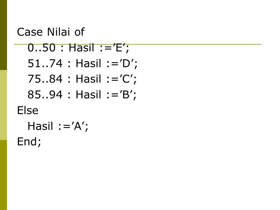  Buatlah program untuk menghitung nilai kelulusan matakuliah, dimana data yang di input adalah nim, nama, nilai kehadiran, nilai quiz, nilai tugas,nilai mid dan nila semester  Hitunglah nilai akhir mahasiswa dengan rumus  NA = (10%*Kehadiran) + (15%*quiz) + (15%*Tugas) + (25%*Mid)+(35%*semester)  Dan cari nilai hurufnya dengan range nilai akhir (NA) A = 85 s/d 100, B = 70 s/d 85, C = 55 s/d 70 D = 40 s/d 55 dan nilai E = 0 s/d 40 ( Untuk mengkompersi string menjadi real gunakan strtofloat dan sebalikanya ) Cth hadir := strtofloat(edit1.text) edit1.text := floattostr(NA ) Gunakan fungsi trunc untuk mengkonversi real ke integer X :integer := trunc(y :Real )