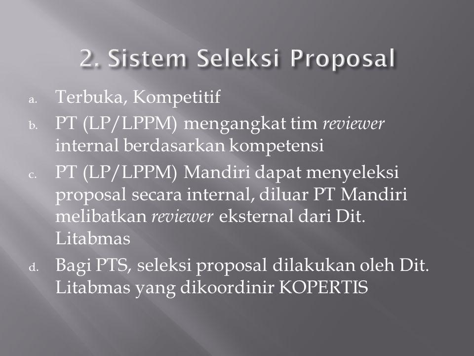 a.Terbuka, Kompetitif b. PT (LP/LPPM) mengangkat tim reviewer internal berdasarkan kompetensi c.