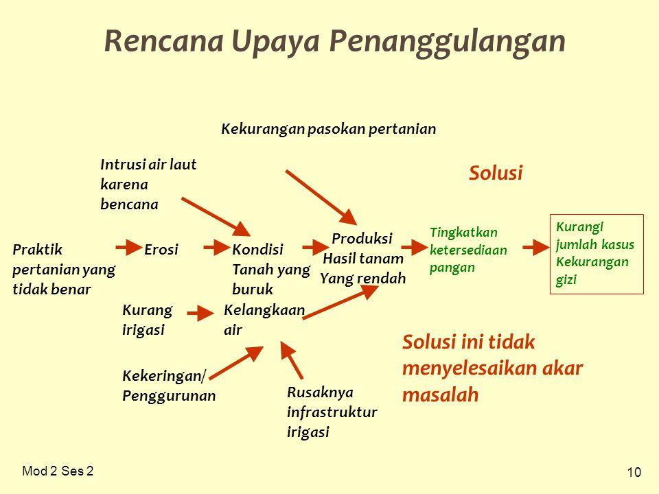 10 Mod 2 Ses 2 Rencana Upaya Penanggulangan Tingkatkan ketersediaan pangan Kurangi jumlah kasus Kekurangan gizi Solusi Solusi ini tidak menyelesaikan