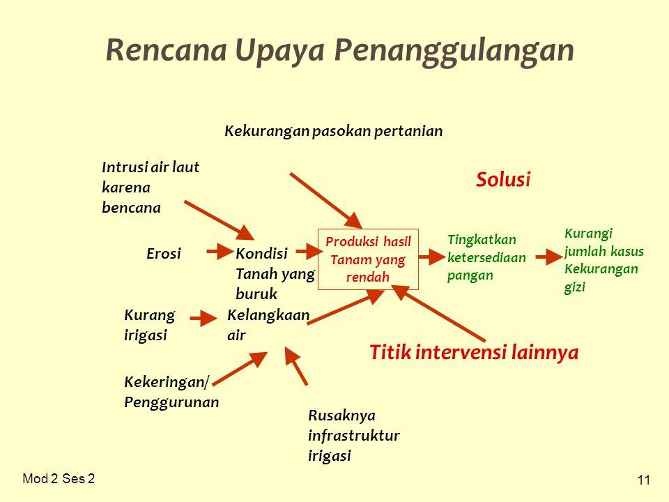 11 Mod 2 Ses 2 Rencana Upaya Penanggulangan Produksi hasil Tanam yang rendah Tingkatkan ketersediaan pangan Kurangi jumlah kasus Kekurangan gizi Solus