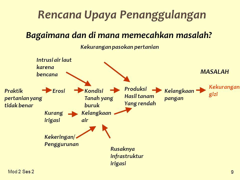 9 Mod 2 Ses 2 Rencana Upaya Penanggulangan Kekurangan gizi MASALAH Bagaimana dan di mana memecahkan masalah? Praktik pertanian yang tidak benar Produk