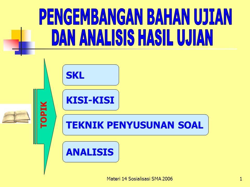 Materi 14 Sosialisasi SMA 20061 SKL KISI-KISI ANALISIS TEKNIK PENYUSUNAN SOAL TOPIK