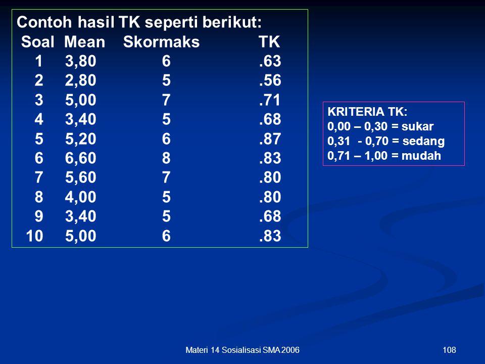 107Materi 14 Sosialisasi SMA 2006 Contoh data seperti berikut: Mean Skormaks TK 3,806 2,805 5,007 3,405 5,206 6,608 5,607 4,005 3,405 5,006 Untuk meng