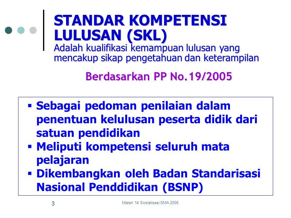 Materi 14 Sosialisasi SMA 20062 APAKAH SAYA LULUS?