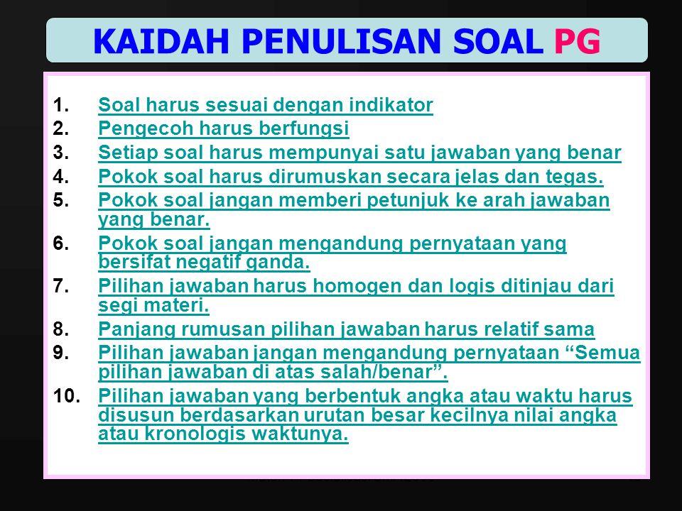 Materi 14 Sosialisasi SMA 200645 CONTOH SOAL PG Dasar pertanyaan (stimulus) Pokok soal (stem) Pilihan jawaban (option) Perhatikan iklan berikut! Dijua
