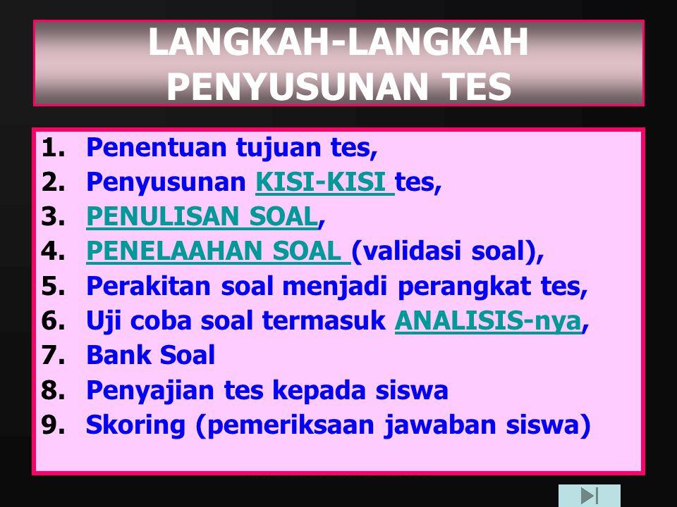Materi 14 Sosialisasi SMA 20066 LANGKAH-LANGKAH PENYUSUNAN TES 1.Penentuan tujuan tes, 2.Penyusunan KISI-KISI tes,KISI-KISI 3.PENULISAN SOAL,PENULISAN SOAL 4.PENELAAHAN SOAL (validasi soal),PENELAAHAN SOAL 5.Perakitan soal menjadi perangkat tes, 6.Uji coba soal termasuk ANALISIS-nya,ANALISIS-nya 7.Bank Soal 8.Penyajian tes kepada siswa 9.Skoring (pemeriksaan jawaban siswa)