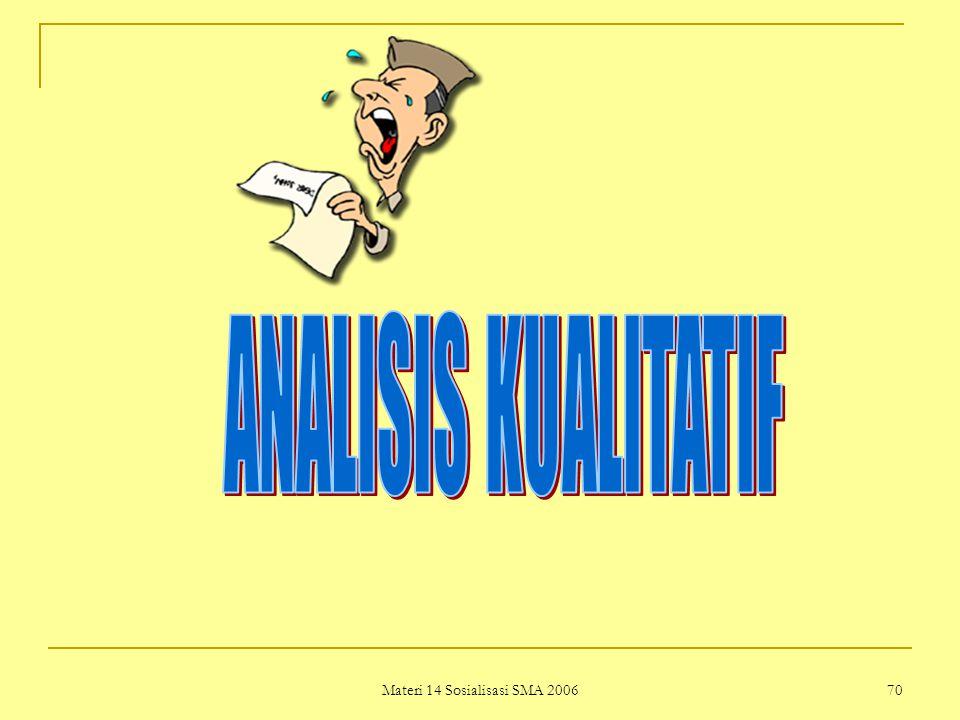Materi 14 Sosialisasi SMA 200669 17. Pilihan jawaban jangan mengulang kata/frase yang bukan merupakan satu kesatuan pengertian. Letakkan kata/frase pa