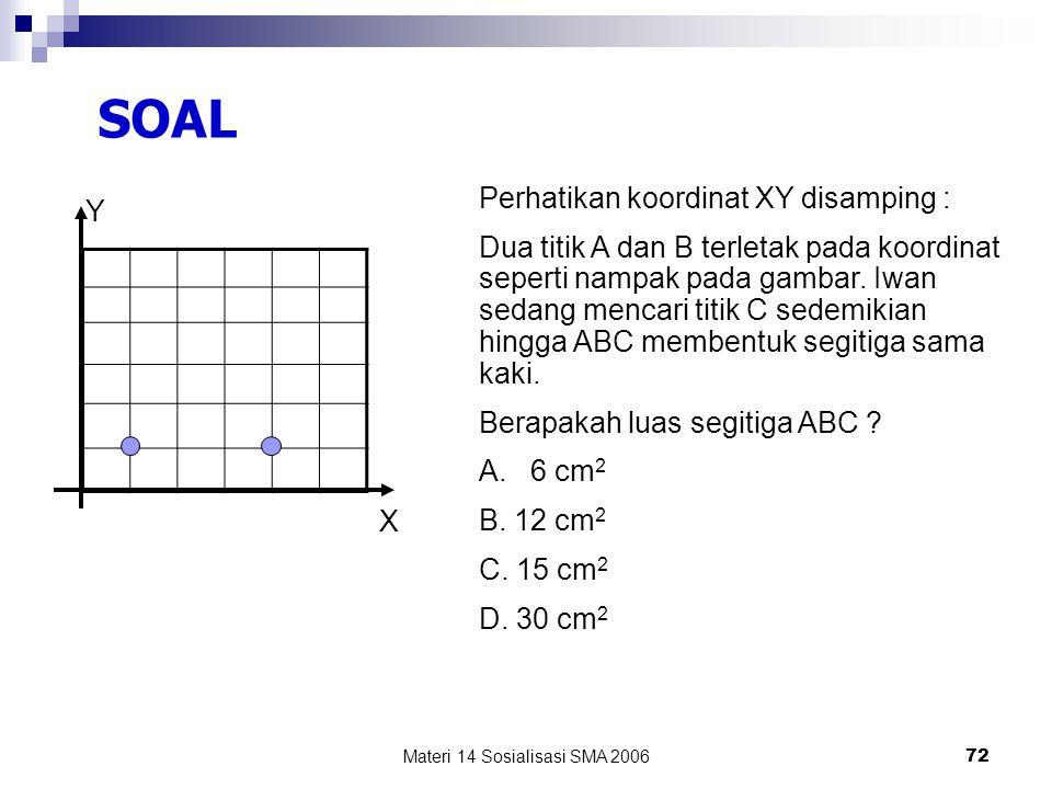 Materi 14 Sosialisasi SMA 200671 CONTOH INDIKATOR SOAL Indikator Soal : Siswa dapat menentukan letak sebuah titik pada koordinat Kartesius (XY).