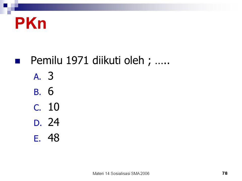 Materi 14 Sosialisasi SMA 200677 PKn Pelanggaran ham Timor Timur pada tahun …. A. 1995 B. 1996 C. 1997 D. 1998 E. 1999