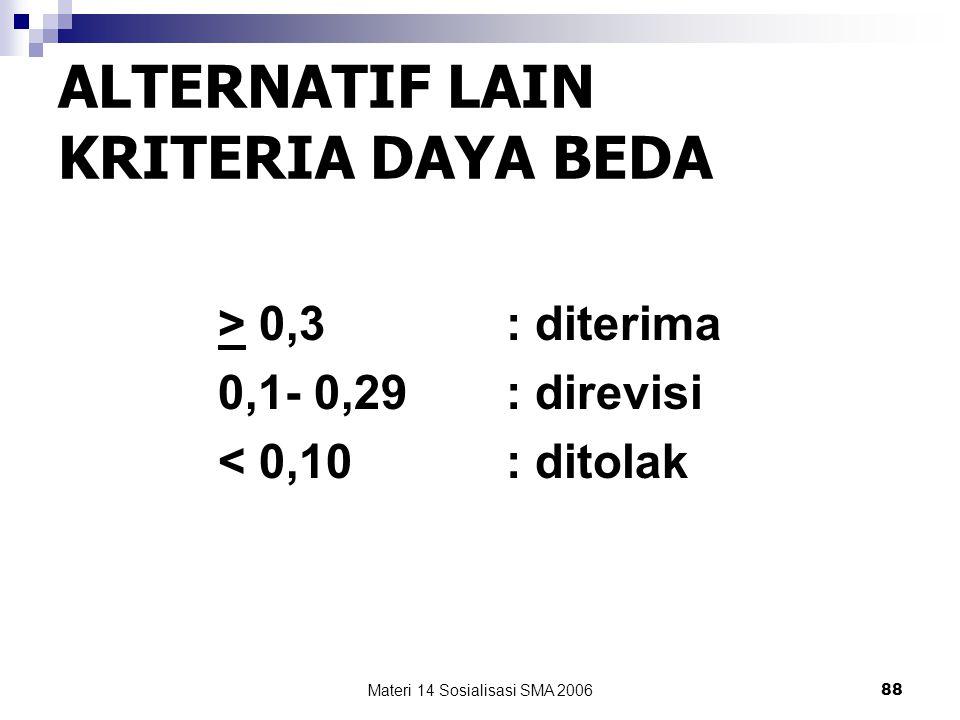 Materi 14 Sosialisasi SMA 200687 SOALKELABCDEOMITKEYTKDP 1KA KB 0101 10 7 0101 0101 0000 0000 B0,850,30 2KA KB 0202 5353 5353 0101 0101 0000 B0,400,20