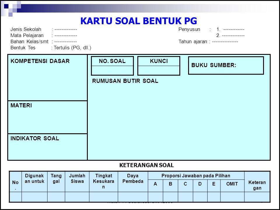 Materi 14 Sosialisasi SMA 20069 KARTU SOAL BENTUK PG Jenis Sekolah : ------------- Penyusun : 1.