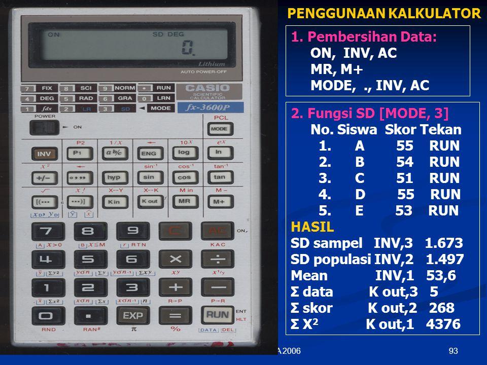 Materi 14 Sosialisasi SMA 200692 SPEC KALKULATOR  Kalkulator Scientifc  Disarankan minimal scientific fx 3600
