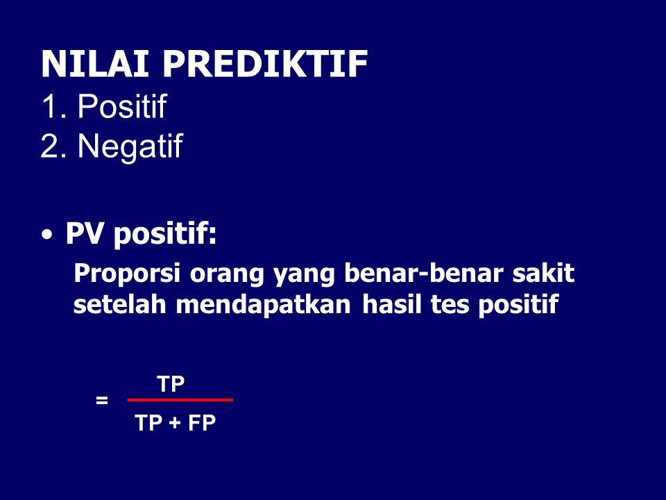 PV Negatif –Proporsi orang yang benar-benar tidak sakit setelah mendapatkan hasil tes negatif TN TN + FN =