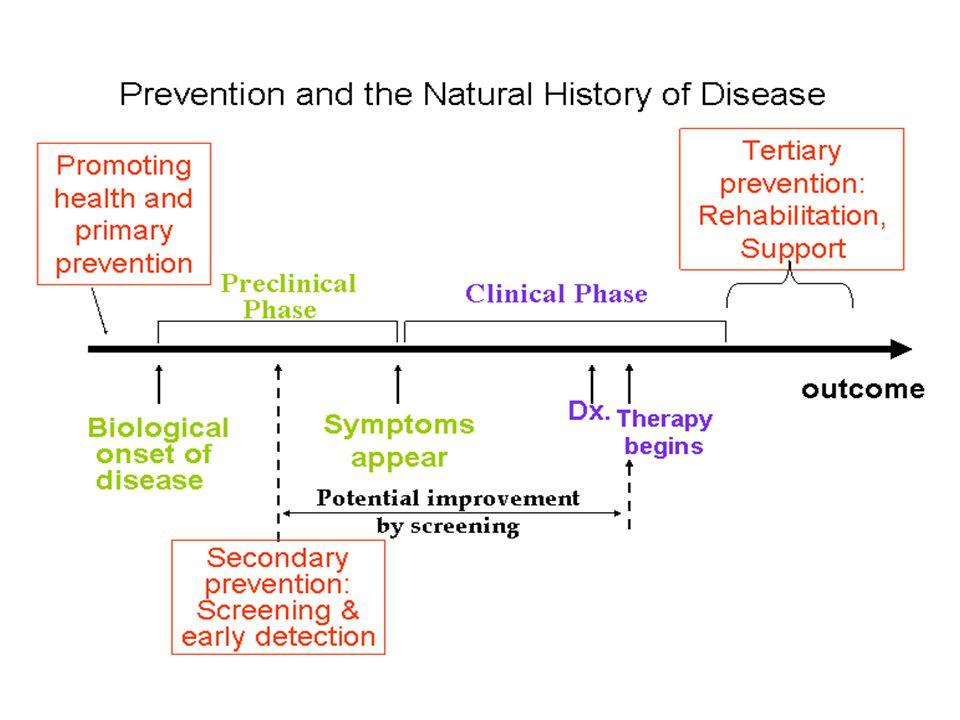 SKRINING A study  accurate test UJI DIAGNOSTIK Comparing with GOLD STANDAR Dx dini penyakit di komunitas Program Terapi Mencegah penularan Mencegah kecacatan