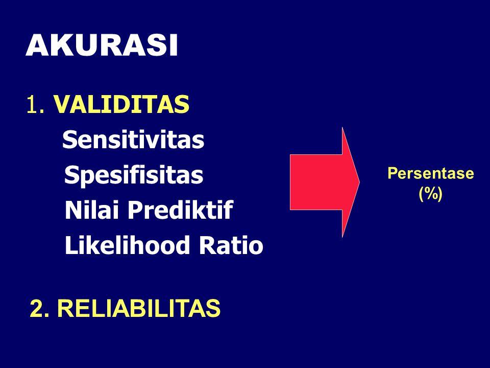 AKURASI 1. VALIDITAS Sensitivitas Spesifisitas Nilai Prediktif Likelihood Ratio 2. RELIABILITAS Persentase (%)