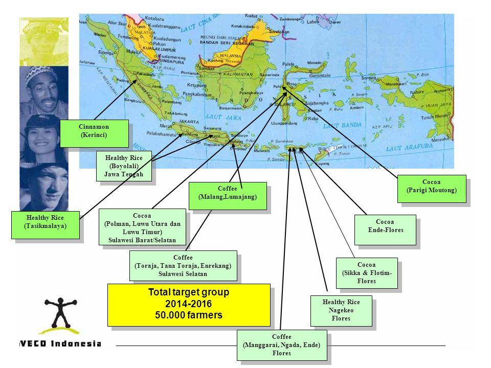 Healthy Rice (Boyolali) Jawa Tengah Healthy Rice (Boyolali) Jawa Tengah Cocoa Ende-Flores Cocoa Ende-Flores Cocoa (Polman, Luwu Utara dan Luwu Timur)