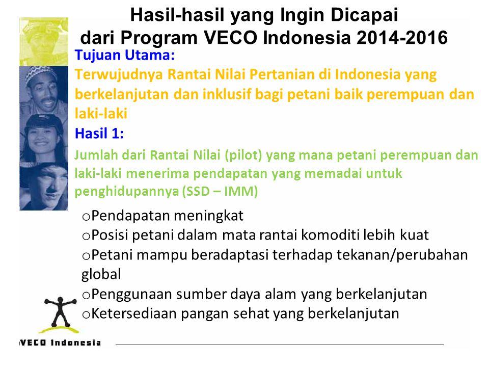 Hasil-hasil yang Ingin Dicapai dari Program VECO Indonesia 2014-2016 Tujuan Utama: Terwujudnya Rantai Nilai Pertanian di Indonesia yang berkelanjutan