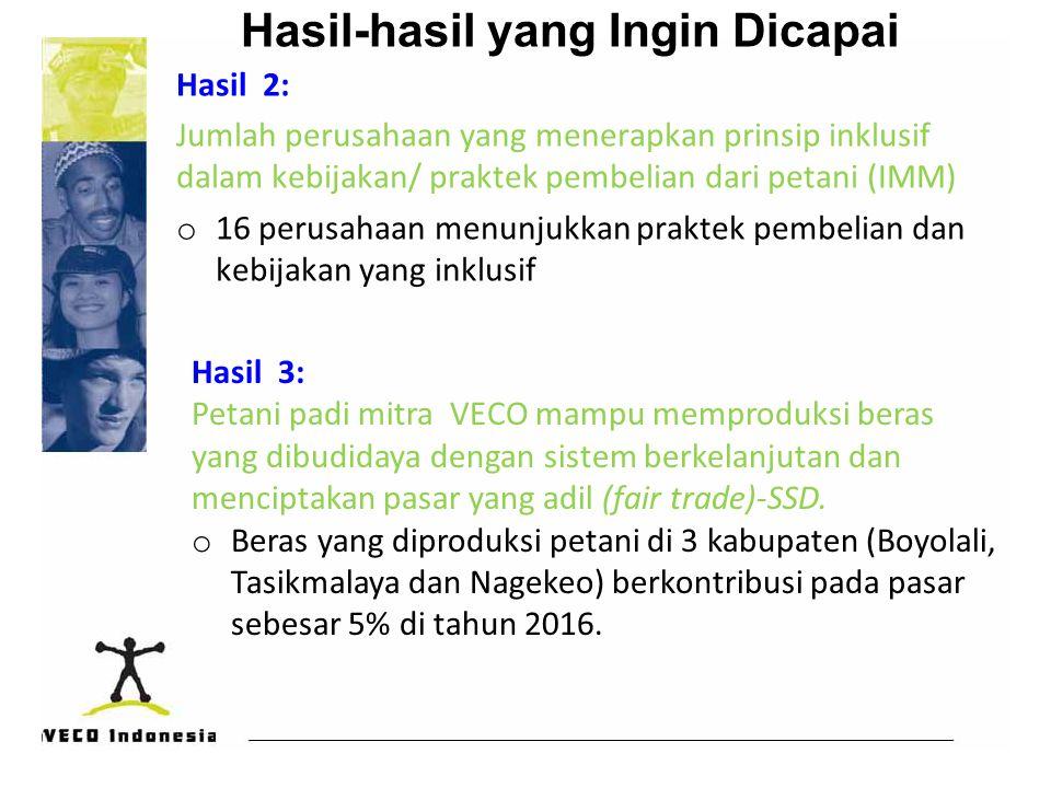 Hasil-hasil yang Ingin Dicapai Hasil 2: Jumlah perusahaan yang menerapkan prinsip inklusif dalam kebijakan/ praktek pembelian dari petani (IMM) o 16 perusahaan menunjukkan praktek pembelian dan kebijakan yang inklusif Hasil 3: Petani padi mitra VECO mampu memproduksi beras yang dibudidaya dengan sistem berkelanjutan dan menciptakan pasar yang adil (fair trade)-SSD.