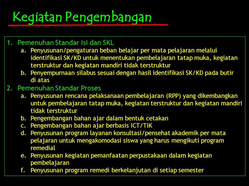 1.Pemenuhan Standar Isi dan SKL a.