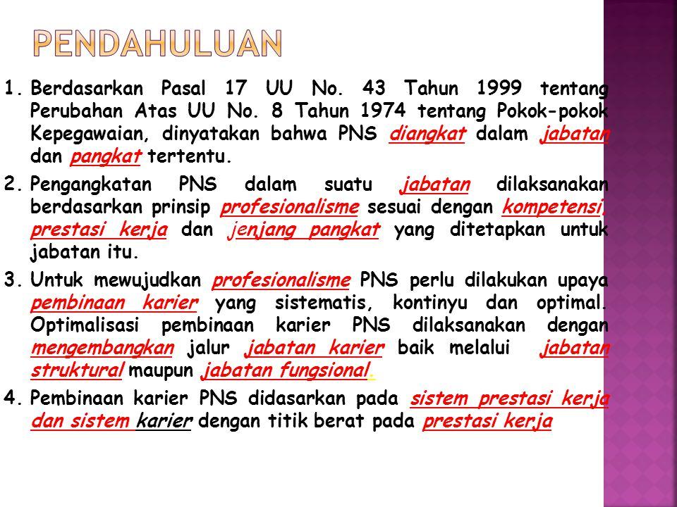 1.Berdasarkan Pasal 17 UU No. 43 Tahun 1999 tentang Perubahan Atas UU No. 8 Tahun 1974 tentang Pokok-pokok Kepegawaian, dinyatakan bahwa PNS diangkat