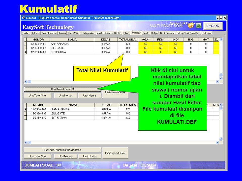 Klik di sini untuk mendapatkan tabel nilai kumulatif tiap siswa ( nomor ujian ).