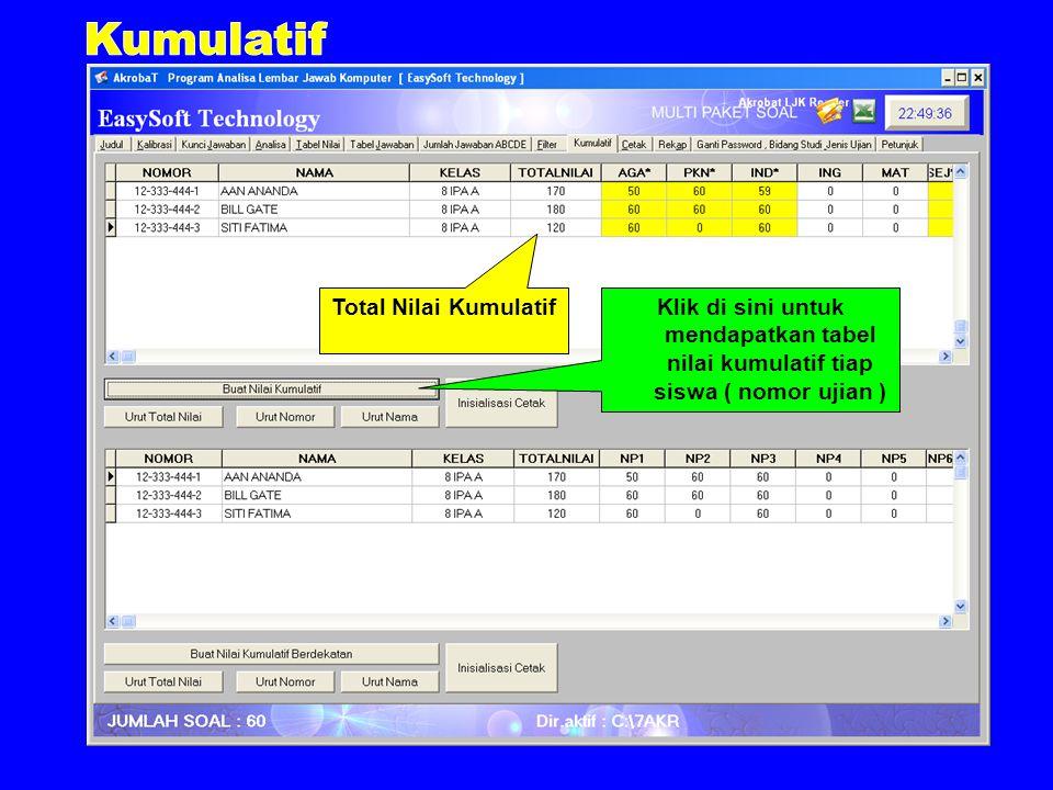 Klik di sini untuk mendapatkan tabel nilai kumulatif tiap siswa ( nomor ujian ) Total Nilai Kumulatif