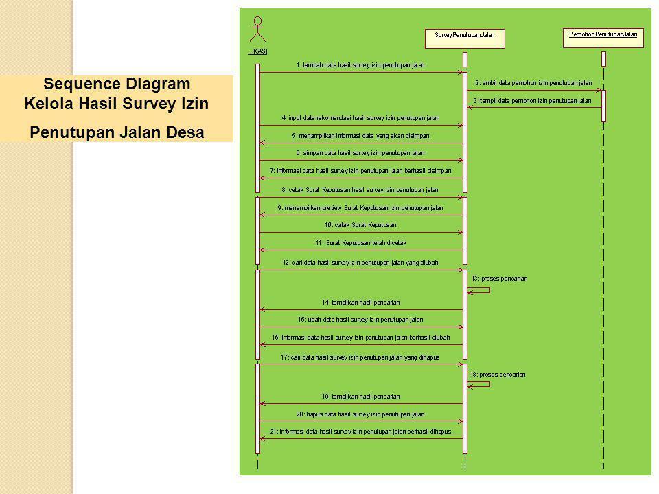 Sequence Diagram Kelola Hasil Survey Izin Penutupan Jalan Desa