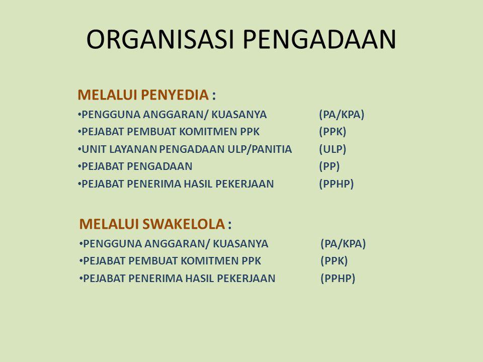 ORGANISASI PENGADAAN MELALUI PENYEDIA : PENGGUNA ANGGARAN/ KUASANYA(PA/KPA) PEJABAT PEMBUAT KOMITMEN PPK(PPK) UNIT LAYANAN PENGADAAN ULP/PANITIA(ULP) PEJABAT PENGADAAN(PP) PEJABAT PENERIMA HASIL PEKERJAAN(PPHP) MELALUI SWAKELOLA : PENGGUNA ANGGARAN/ KUASANYA(PA/KPA) PEJABAT PEMBUAT KOMITMEN PPK(PPK) PEJABAT PENERIMA HASIL PEKERJAAN(PPHP)