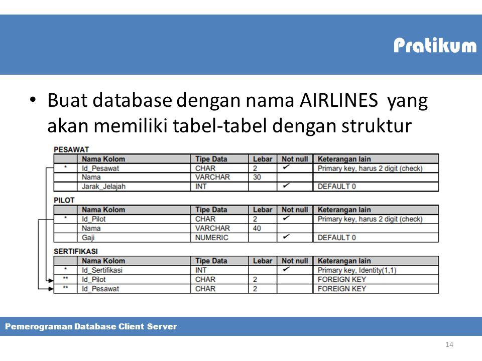 Pratikum Buat database dengan nama AIRLINES yang akan memiliki tabel-tabel dengan struktur Pemerograman Database Client Server 14