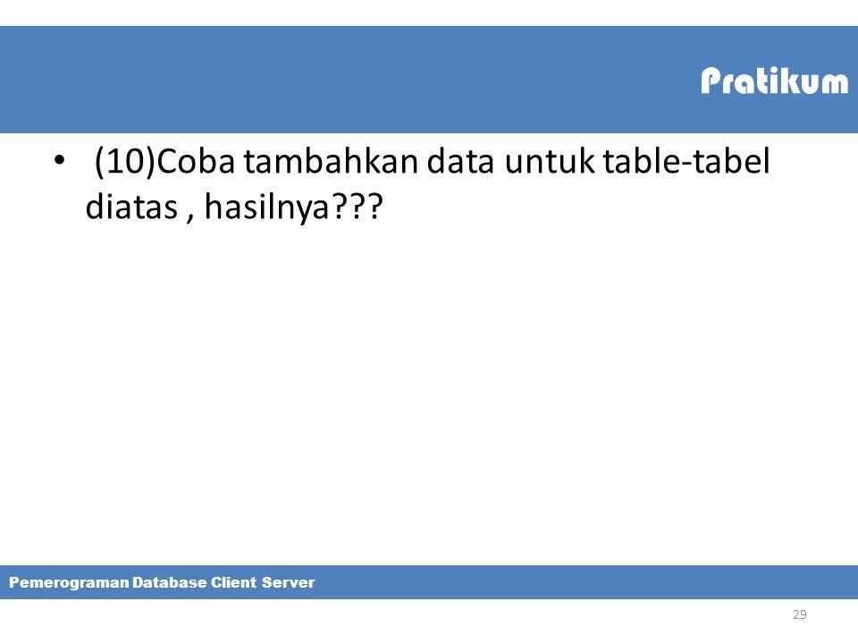 Pratikum (10)Coba tambahkan data untuk table-tabel diatas, hasilnya??? Pemerograman Database Client Server 29