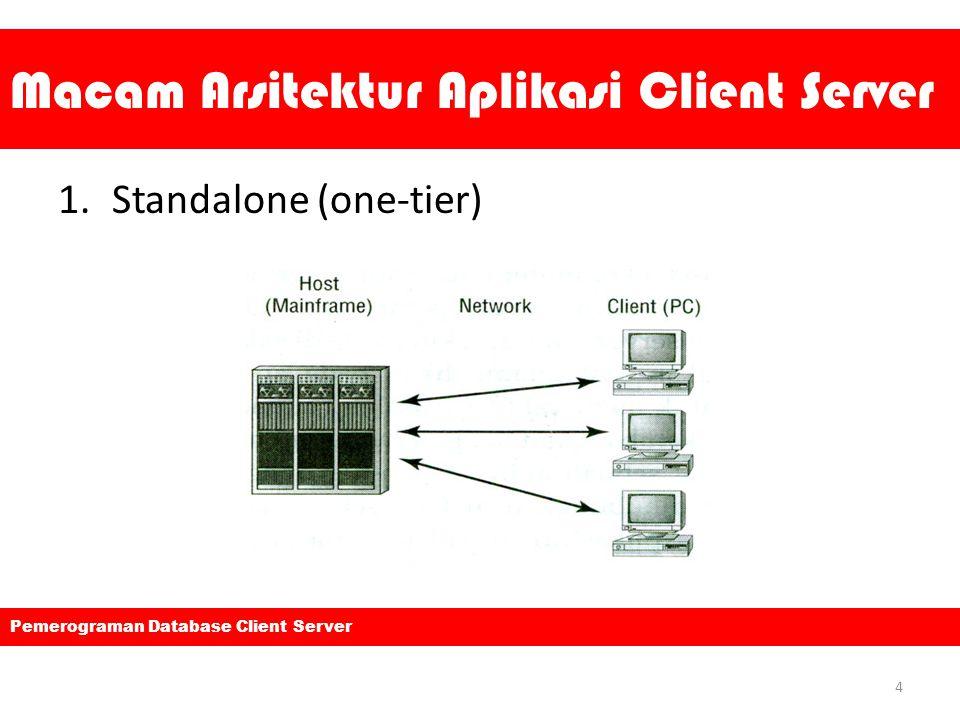 Macam Arsitektur Aplikasi Client Server 1.Standalone (one-tier) 4 Pemerograman Database Client Server