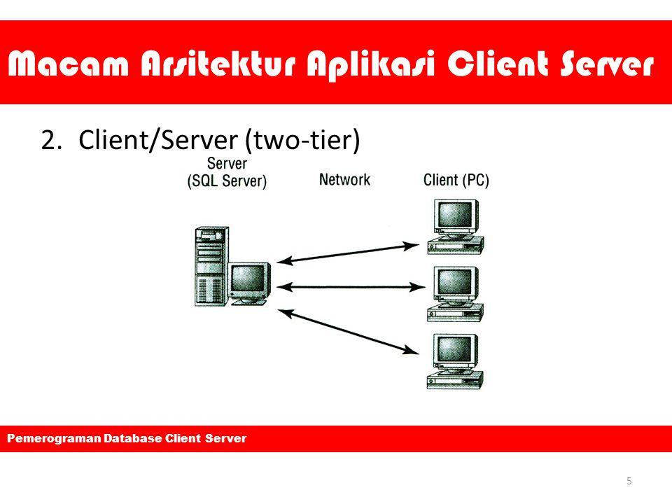 Macam Arsitektur Aplikasi Client Server 2.Client/Server (two-tier) 5 Pemerograman Database Client Server