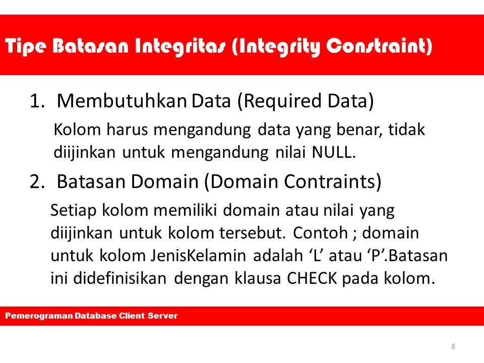 Tipe Batasan Integritas (Integrity Constraint) 1.Membutuhkan Data (Required Data) Kolom harus mengandung data yang benar, tidak diijinkan untuk mengandung nilai NULL.