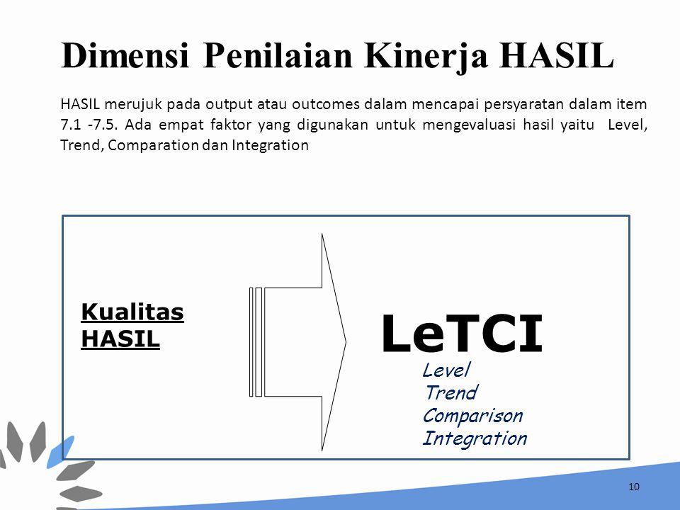 10 Dimensi Penilaian Kinerja HASIL LeTCI Kualitas HASIL HASIL merujuk pada output atau outcomes dalam mencapai persyaratan dalam item 7.1 -7.5.