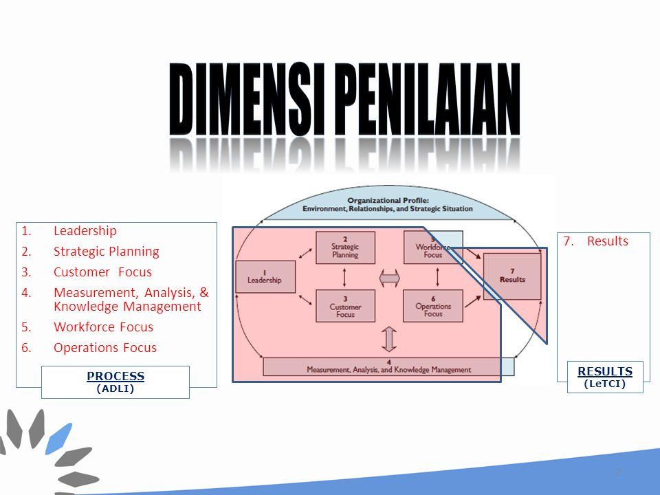 2 1.Leadership 2. Strategic Planning 3. Customer Focus 4.