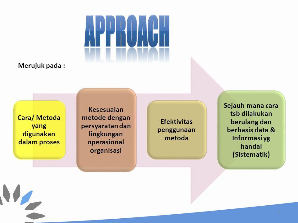 4 Cara/ Metoda yang digunakan dalam proses Kesesuaian metode dengan persyaratan dan lingkungan operasional organisasi Efektivitas penggunaan metoda Sejauh mana cara tsb dilakukan berulang dan berbasis data & Informasi yg handal (Sistematik) Merujuk pada :