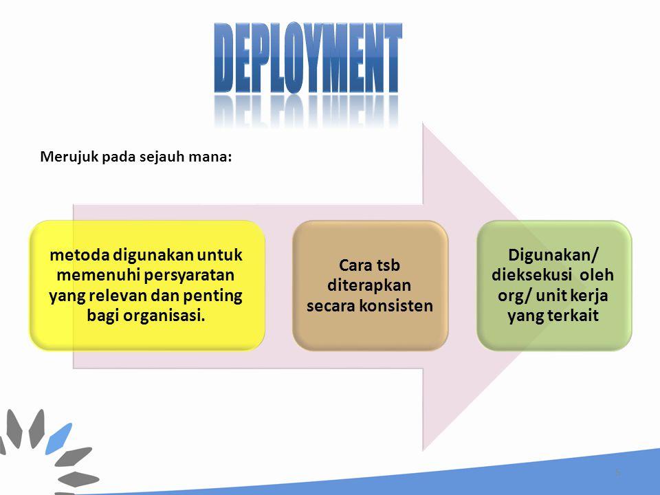 5 metoda digunakan untuk memenuhi persyaratan yang relevan dan penting bagi organisasi.