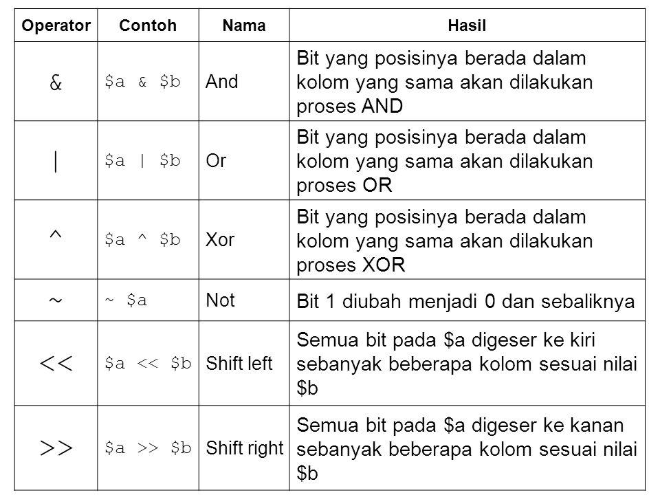 OperatorContohNamaHasil & $a & $b And Bit yang posisinya berada dalam kolom yang sama akan dilakukan proses AND | $a | $b Or Bit yang posisinya berada