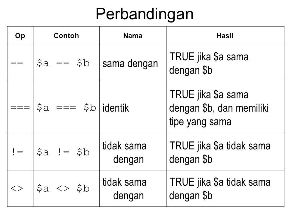 Perbandingan OpContohNamaHasil ==$a == $b sama dengan TRUE jika $a sama dengan $b ===$a === $b identik TRUE jika $a sama dengan $b, dan memiliki tipe