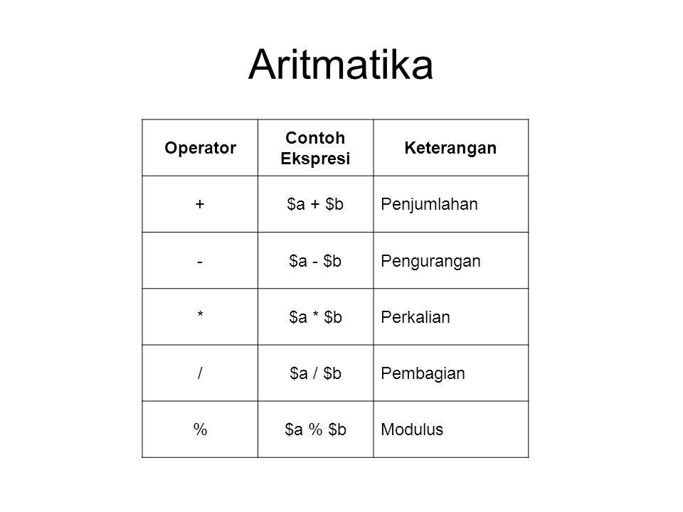 Aritmatika Operator Contoh Ekspresi Keterangan +$a + $bPenjumlahan -$a - $bPengurangan *$a * $bPerkalian /$a / $bPembagian %$a % $bModulus