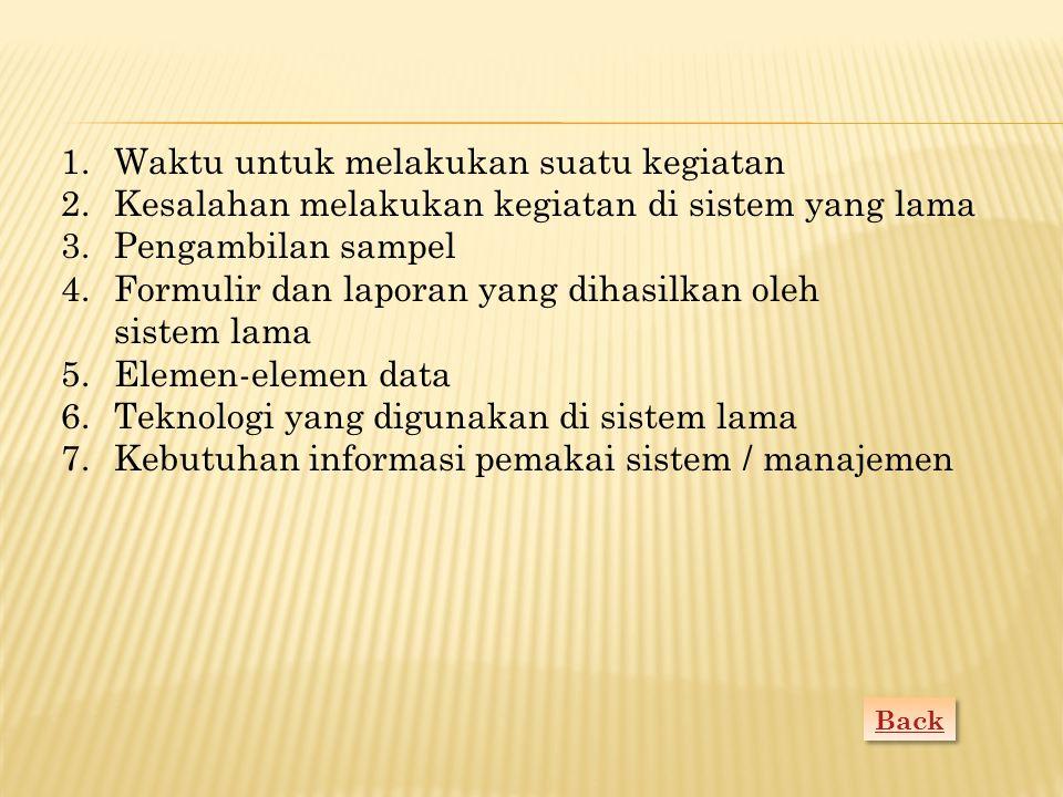 1.Waktu untuk melakukan suatu kegiatan 2.Kesalahan melakukan kegiatan di sistem yang lama 3.Pengambilan sampel 4.Formulir dan laporan yang dihasilkan