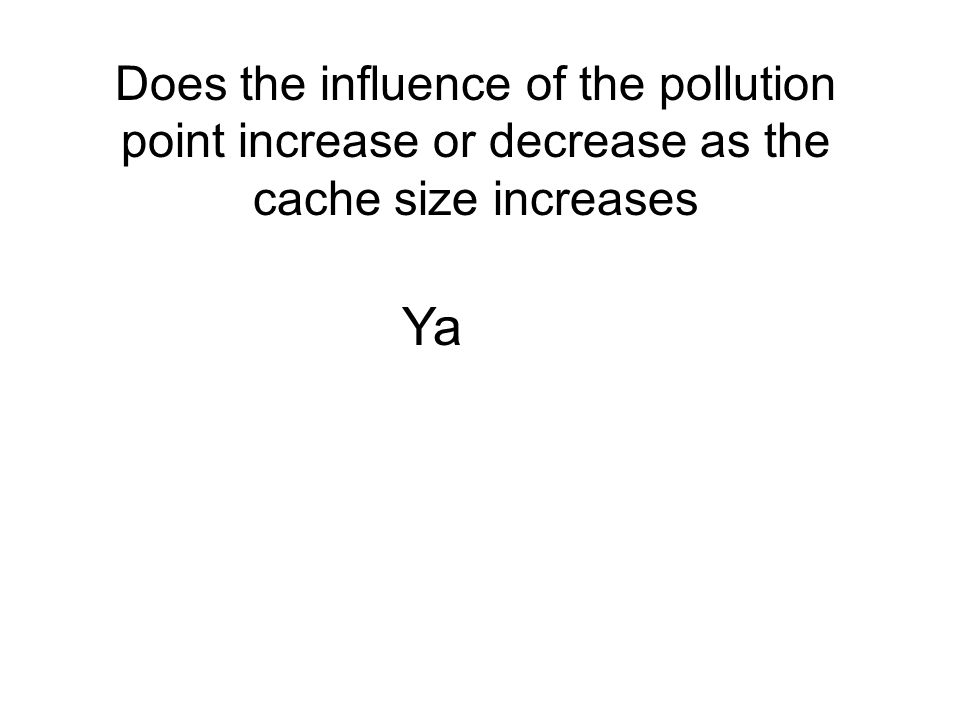 Does the influence of the pollution point increase or decrease as the cache size increases Ya