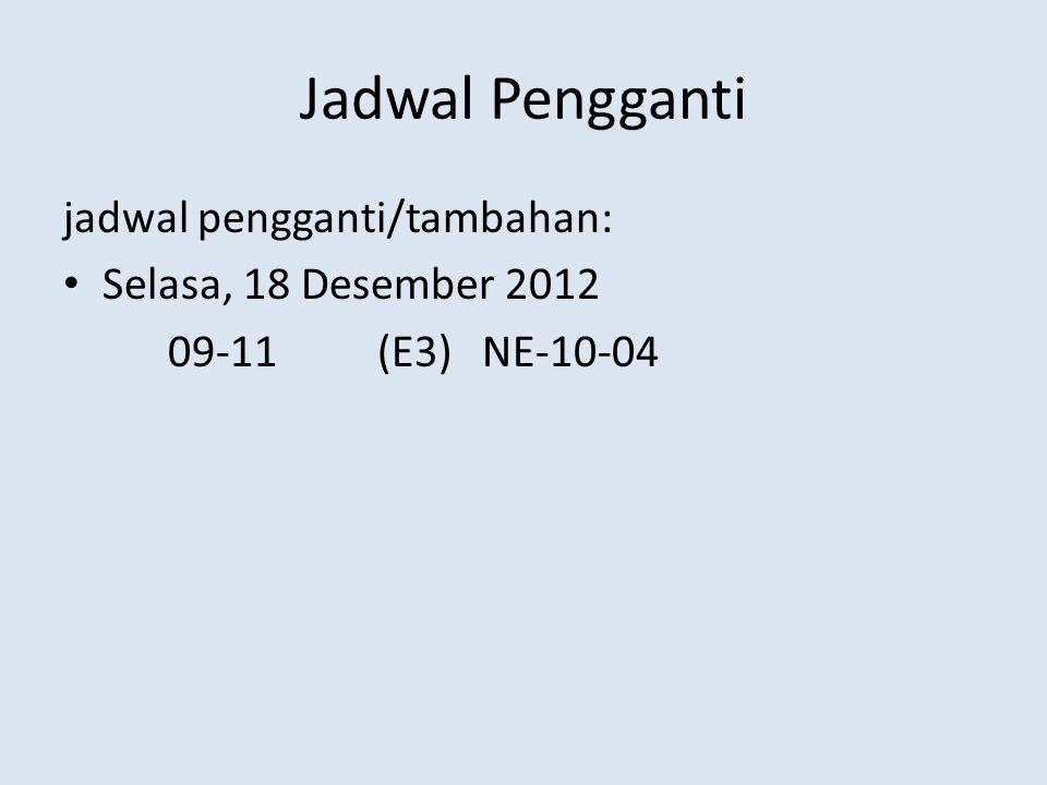 Jadwal Pengganti jadwal pengganti/tambahan: Selasa, 18 Desember 2012 09-11(E3)NE-10-04